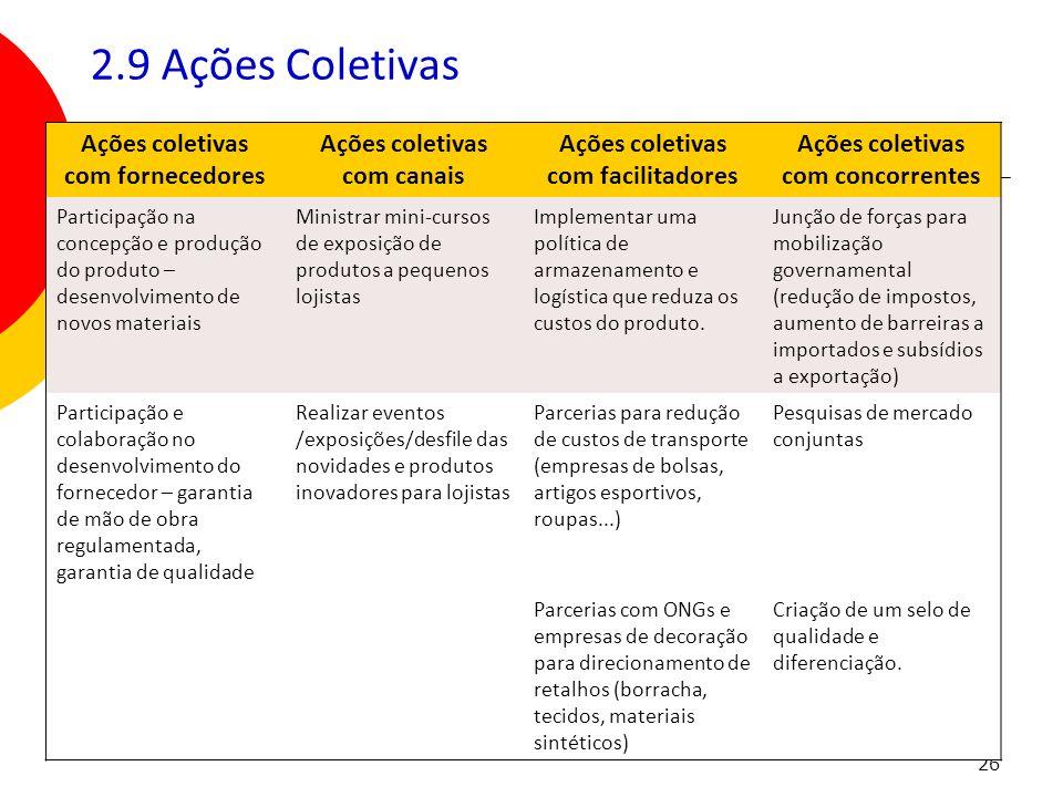 26 2.9 Ações Coletivas Ações coletivas com fornecedores Ações coletivas com canais Ações coletivas com facilitadores Ações coletivas com concorrentes