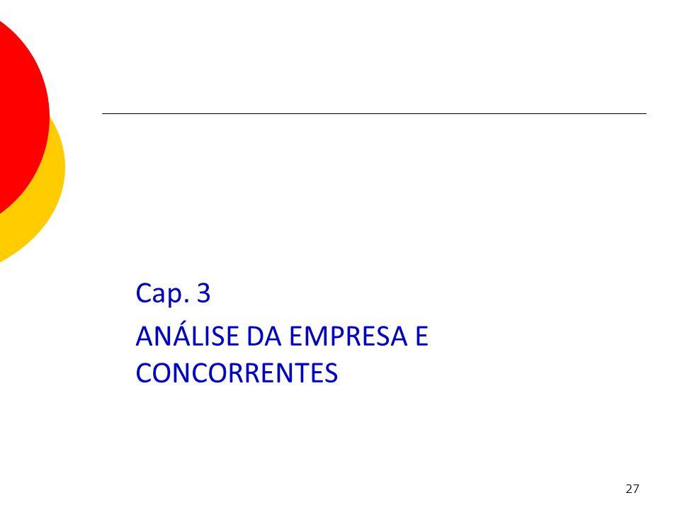 27 Cap. 3 ANÁLISE DA EMPRESA E CONCORRENTES Capítulo 3