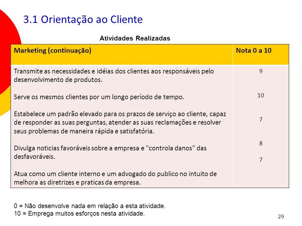 29 Marketing (continuação)Nota 0 a 10 Transmite as necessidades e idéias dos clientes aos responsáveis pelo desenvolvimento de produtos. Serve os mesm