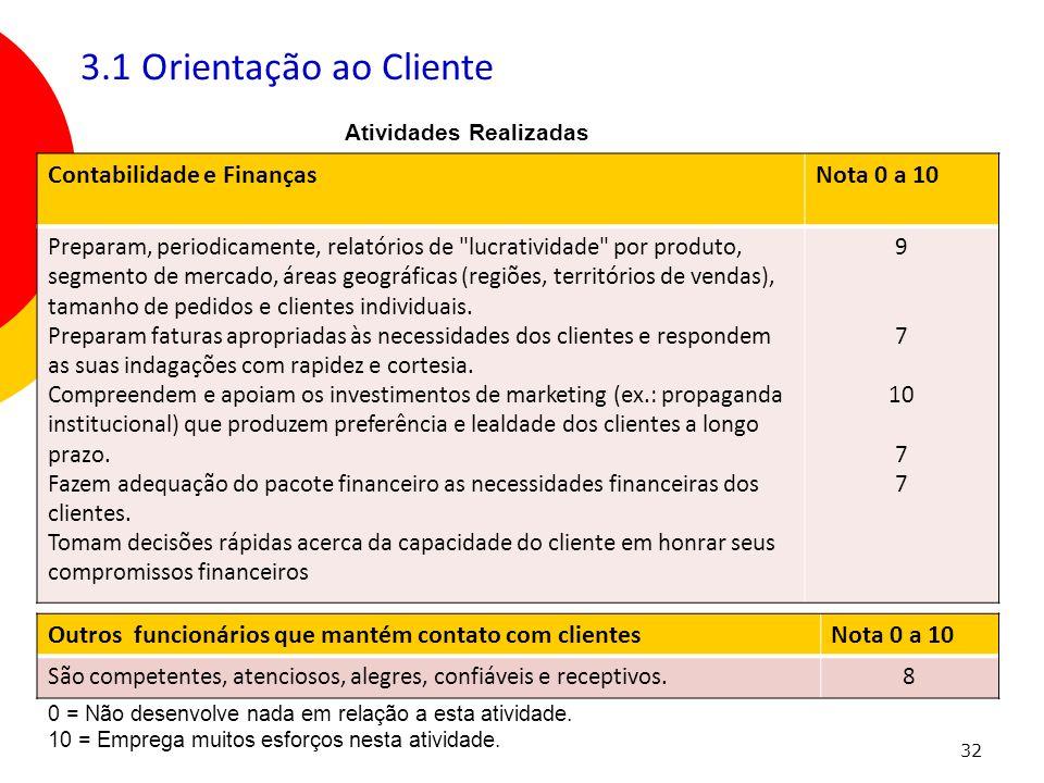 32 Outros funcionários que mantém contato com clientesNota 0 a 10 São competentes, atenciosos, alegres, confiáveis e receptivos.8 Contabilidade e Fina