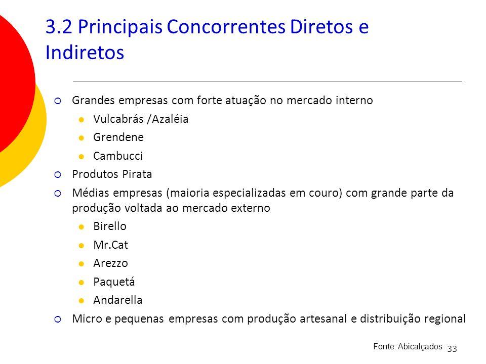 33 3.2 Principais Concorrentes Diretos e Indiretos Grandes empresas com forte atuação no mercado interno Vulcabrás /Azaléia Grendene Cambucci Produtos