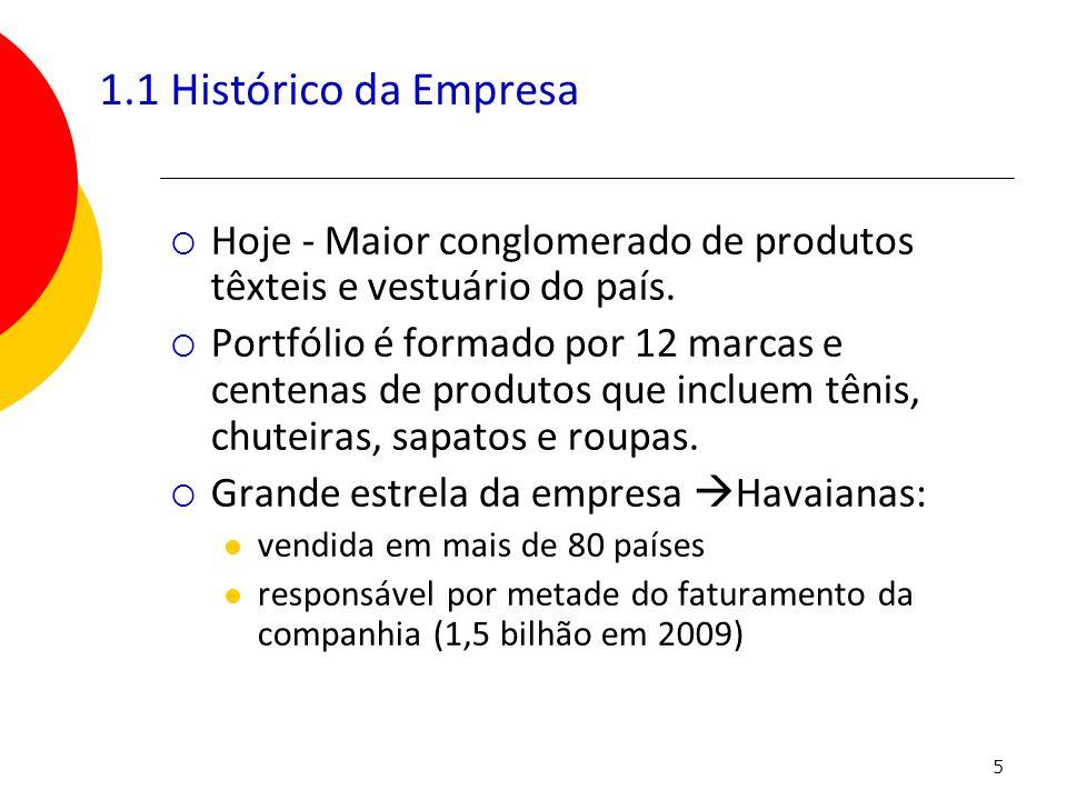 5 1.1 Histórico da Empresa Hoje - Maior conglomerado de produtos têxteis e vestuário do país. Portfólio é formado por 12 marcas e centenas de produtos
