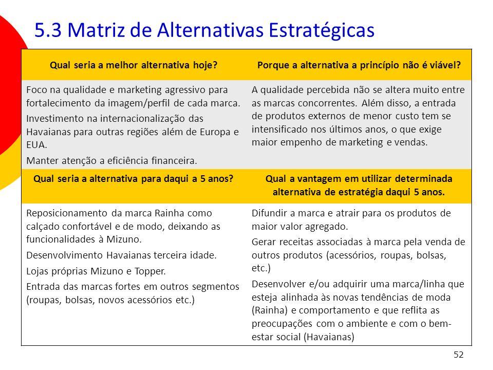 52 Qual seria a melhor alternativa hoje?Porque a alternativa a princípio não é viável? Foco na qualidade e marketing agressivo para fortalecimento da
