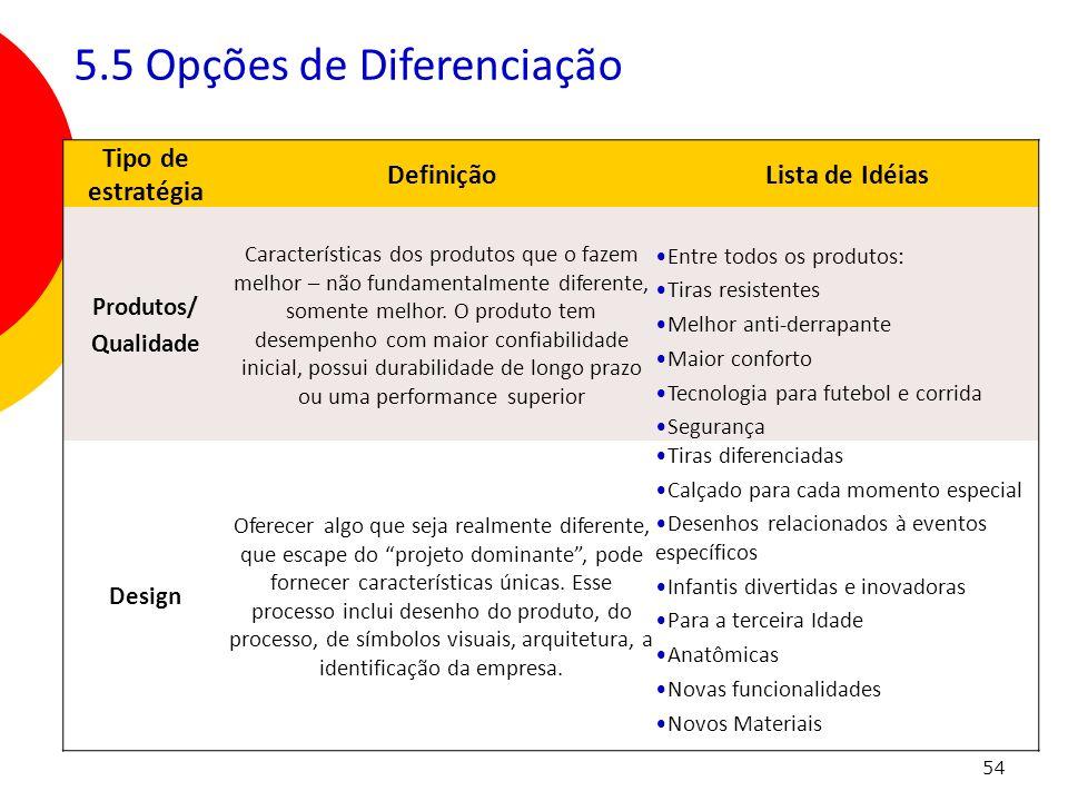 54 Tipo de estratégia DefiniçãoLista de Idéias Produtos/ Qualidade Características dos produtos que o fazem melhor – não fundamentalmente diferente, s