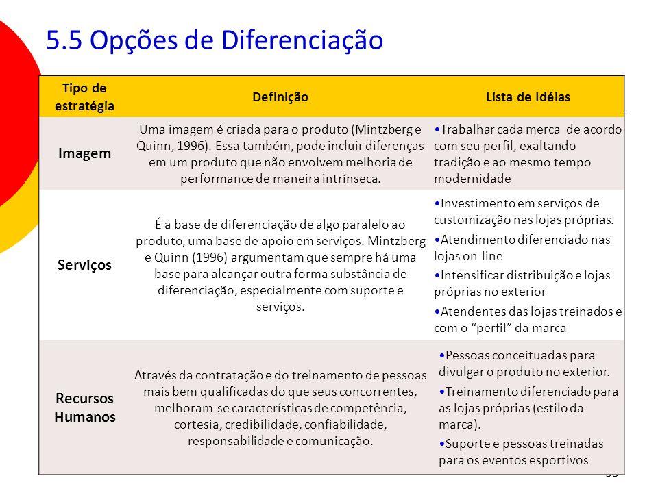 55 Tipo de estratégia DefiniçãoLista de Idéias Imagem Uma imagem é criada para o produto (Mintzberg e Quinn, 1996). Essa também, pode incluir diferenç