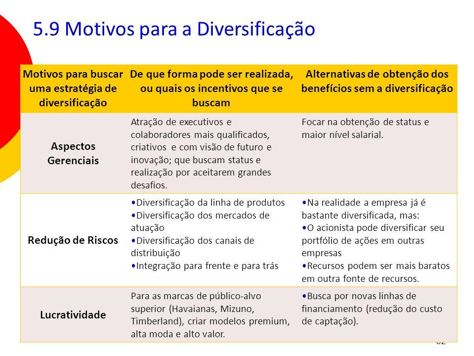 62 Motivos para buscar uma estratégia de diversificação De que forma pode ser realizada, ou quais os incentivos que se buscam Alternativas de obtenção