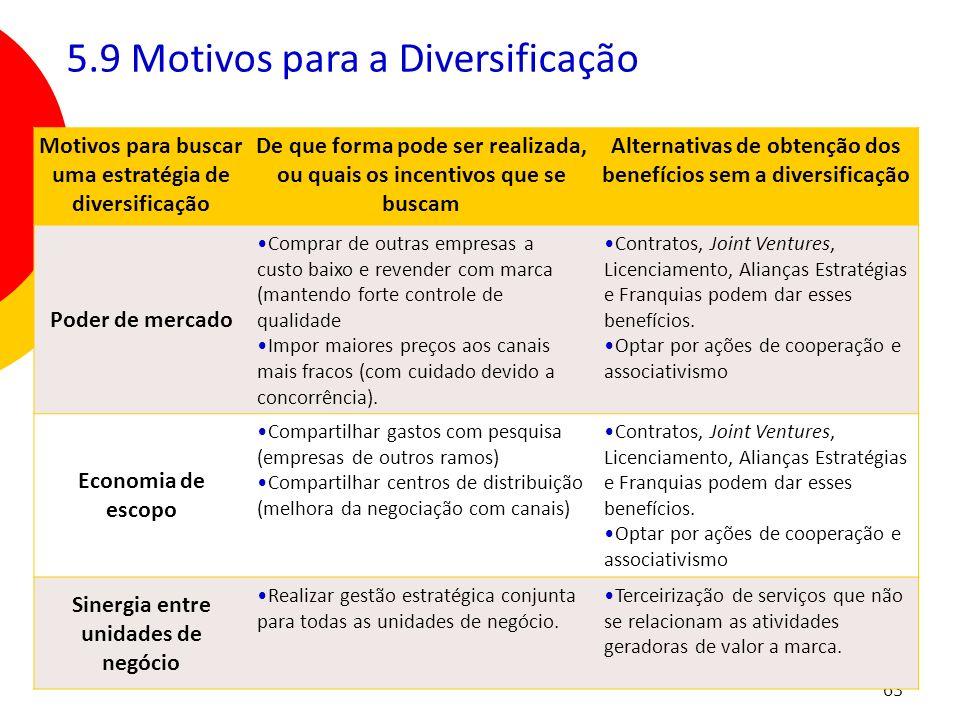 63 Motivos para buscar uma estratégia de diversificação De que forma pode ser realizada, ou quais os incentivos que se buscam Alternativas de obtenção