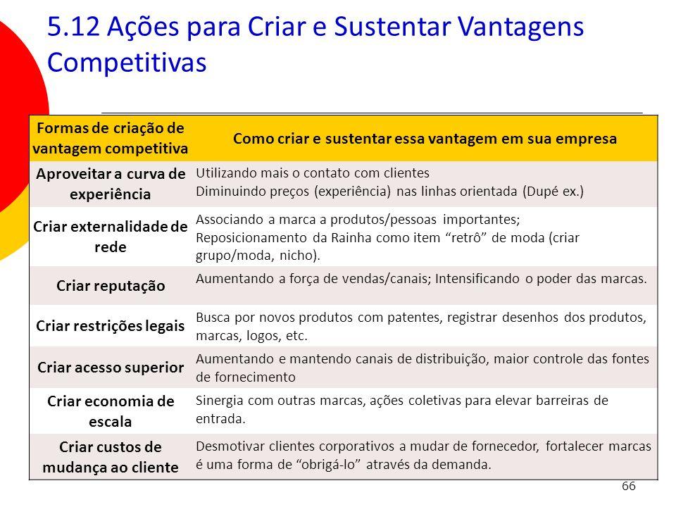 66 Formas de criação de vantagem competitiva Como criar e sustentar essa vantagem em sua empresa Aproveitar a curva de experiência Utilizando mais o c
