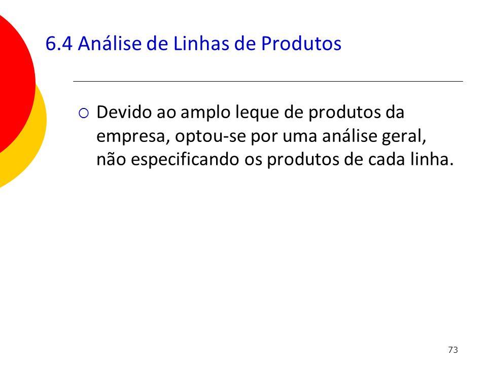73 6.4 Análise de Linhas de Produtos Devido ao amplo leque de produtos da empresa, optou-se por uma análise geral, não especificando os produtos de ca