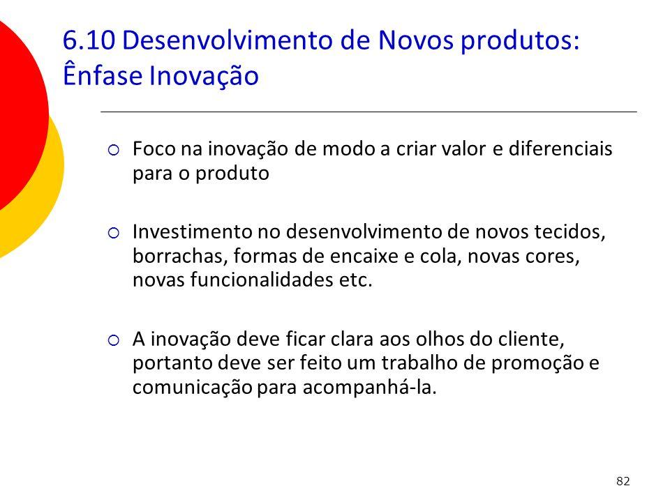 82 6.10 Desenvolvimento de Novos produtos: Ênfase Inovação Foco na inovação de modo a criar valor e diferenciais para o produto Investimento no desenv