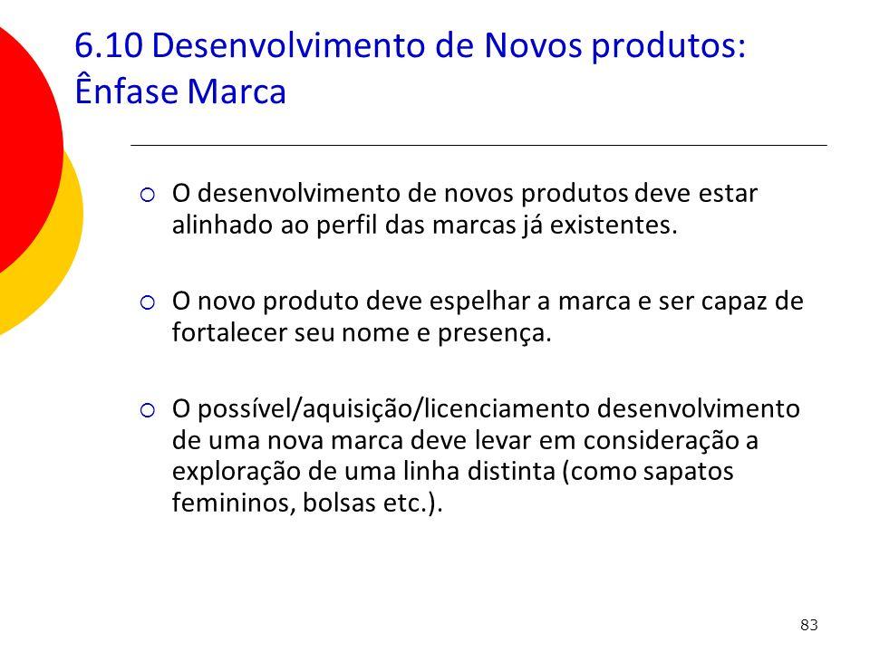 83 6.10 Desenvolvimento de Novos produtos: Ênfase Marca O desenvolvimento de novos produtos deve estar alinhado ao perfil das marcas já existentes. O