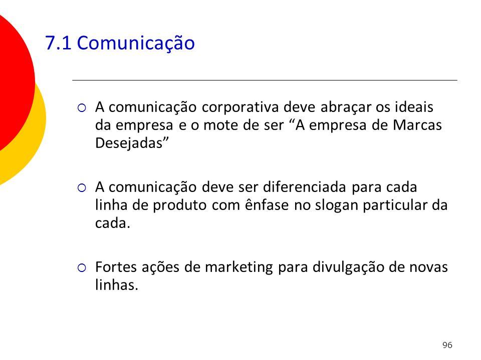96 7.1 Comunicação A comunicação corporativa deve abraçar os ideais da empresa e o mote de ser A empresa de Marcas Desejadas A comunicação deve ser di