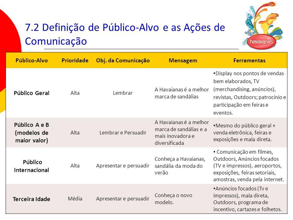 97 7.2 Definição de Público-Alvo e as Ações de Comunicação Público-AlvoPrioridadeObj. da ComunicaçãoMensagemFerramentas Público Geral AltaLembrar A Ha