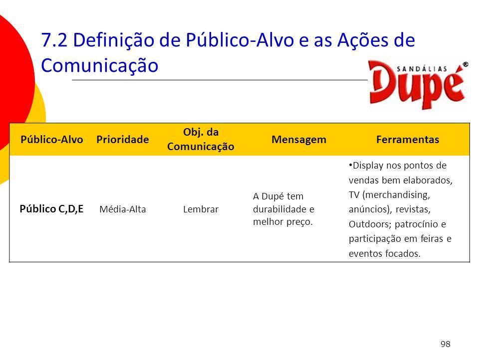 98 7.2 Definição de Público-Alvo e as Ações de Comunicação Público-AlvoPrioridade Obj. da Comunicação MensagemFerramentas Público C,D,E Média-AltaLemb