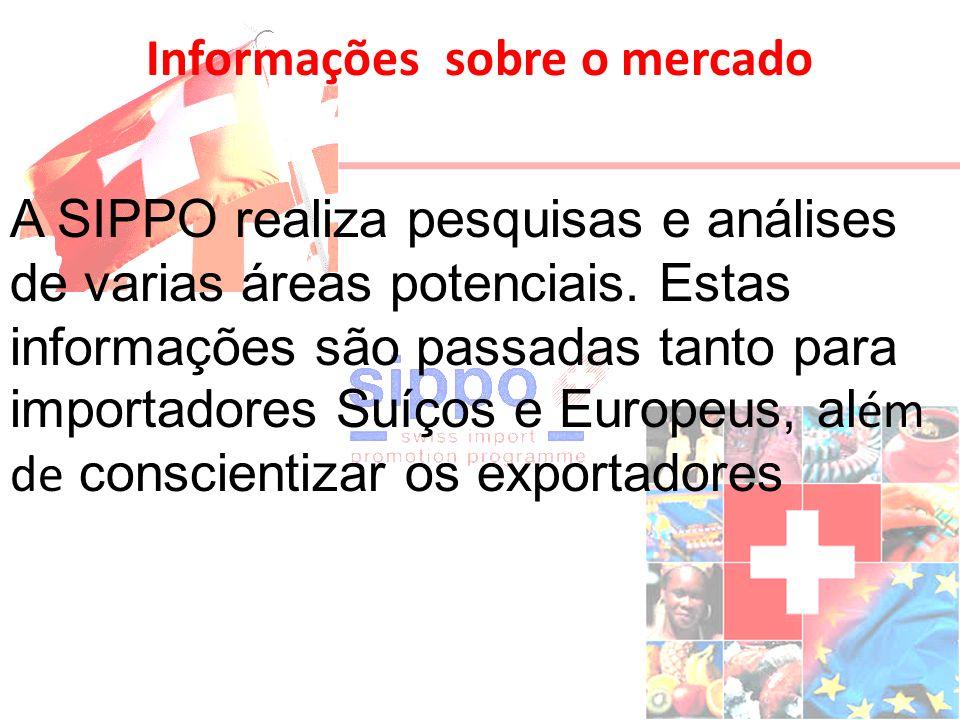 Informações sobre o mercado A SIPPO realiza pesquisas e análises de varias áreas potenciais.