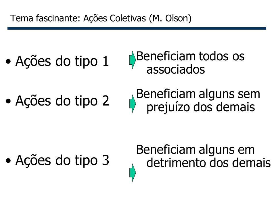 16 Tema fascinante: Ações Coletivas (M. Olson) Ações do tipo 1 Ações do tipo 2 Ações do tipo 3 Beneficiam todos os associados Beneficiam alguns sem pr