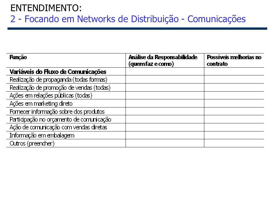19 ENTENDIMENTO: 2 - Focando em Networks de Distribuição - Comunicações