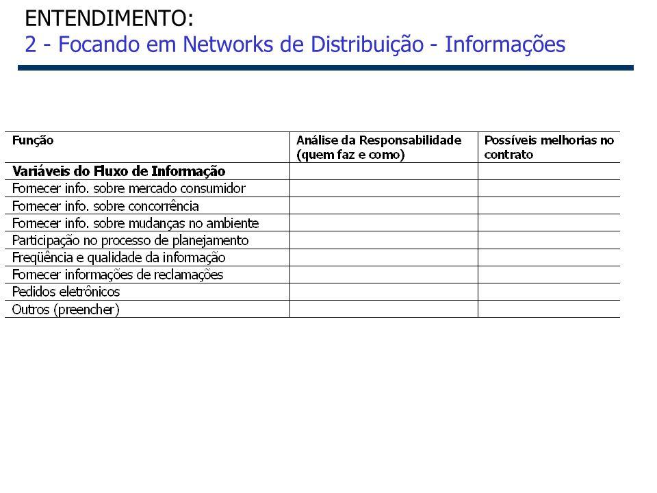 20 ENTENDIMENTO: 2 - Focando em Networks de Distribuição - Informações