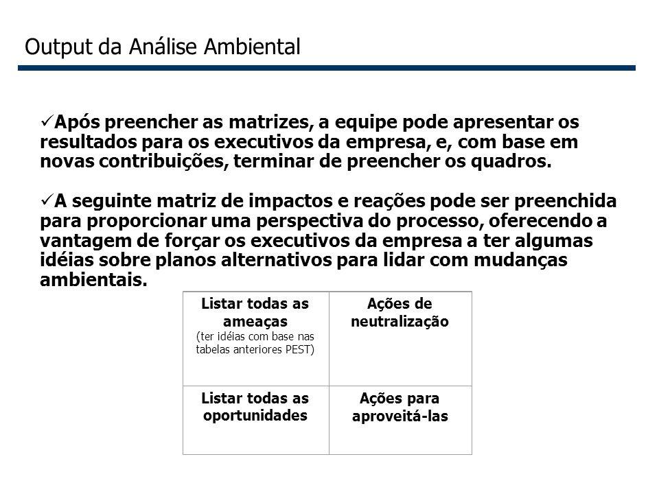28 Output da Análise Ambiental Após preencher as matrizes, a equipe pode apresentar os resultados para os executivos da empresa, e, com base em novas