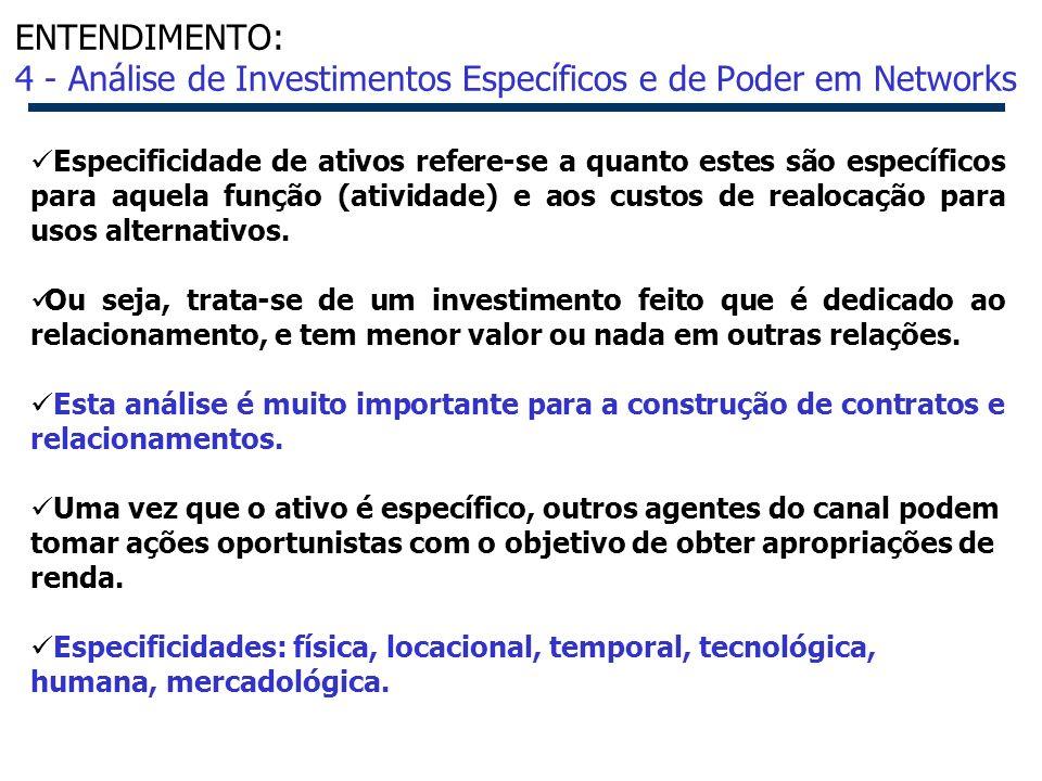 29 ENTENDIMENTO: 4 - Análise de Investimentos Específicos e de Poder em Networks Especificidade de ativos refere-se a quanto estes são específicos par