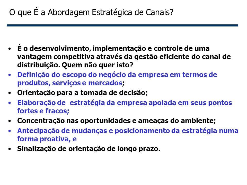3 O que É a Abordagem Estratégica de Canais? É o desenvolvimento, implementação e controle de uma vantagem competitiva através da gestão eficiente do