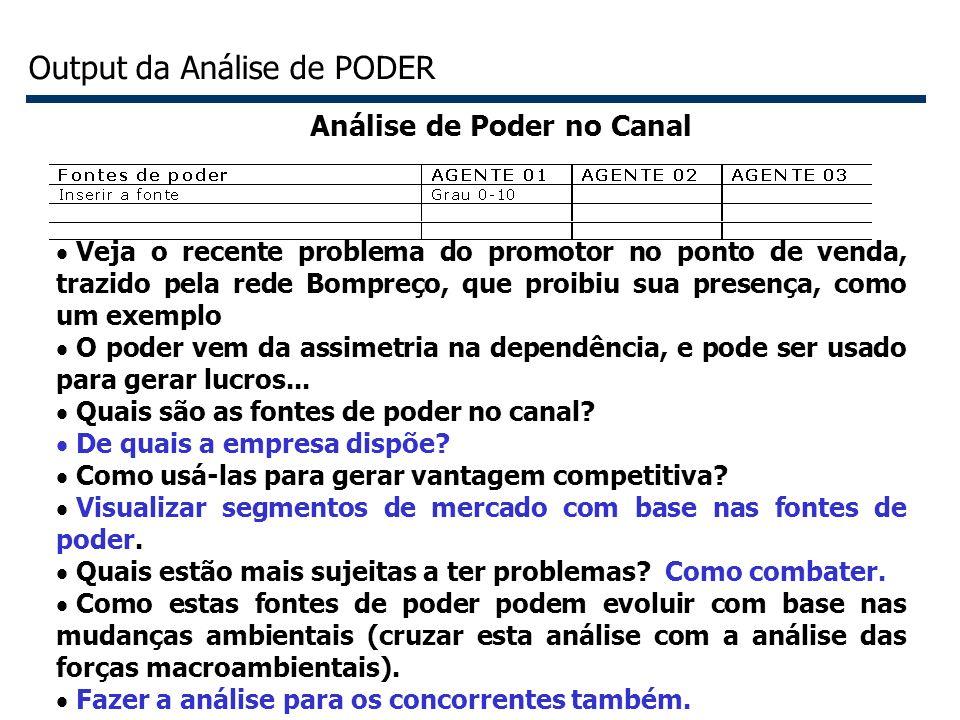 39 Output da Análise de PODER Análise de Poder no Canal Veja o recente problema do promotor no ponto de venda, trazido pela rede Bompreço, que proibiu