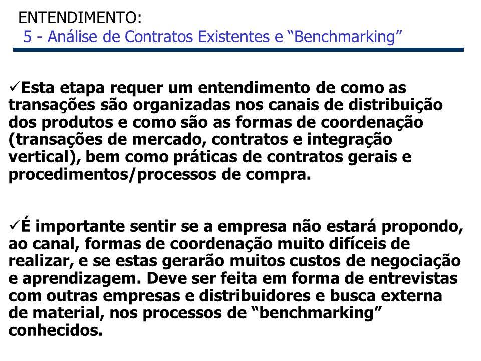 40 ENTENDIMENTO: 5 - Análise de Contratos Existentes e Benchmarking Esta etapa requer um entendimento de como as transações são organizadas nos canais