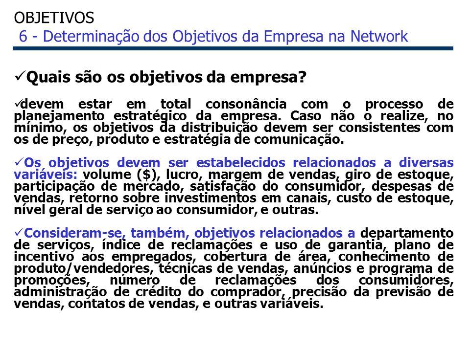 42 OBJETIVOS 6 - Determinação dos Objetivos da Empresa na Network Quais são os objetivos da empresa? devem estar em total consonância com o processo d