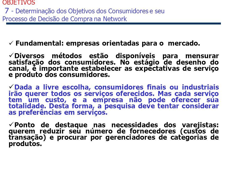 44 OBJETIVOS 7 - Determinação dos Objetivos dos Consumidores e seu Processo de Decisão de Compra na Network Fundamental: empresas orientadas para o me