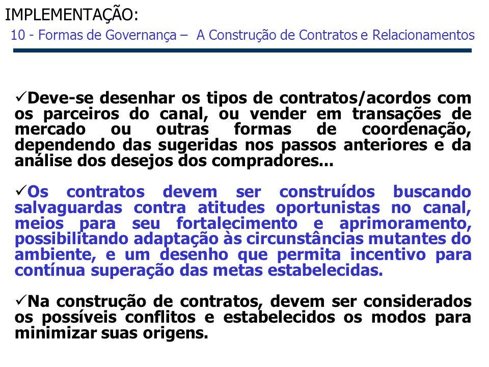 48 IMPLEMENTAÇÃO: 10 - Formas de Governança – A Construção de Contratos e Relacionamentos Deve-se desenhar os tipos de contratos/acordos com os parcei