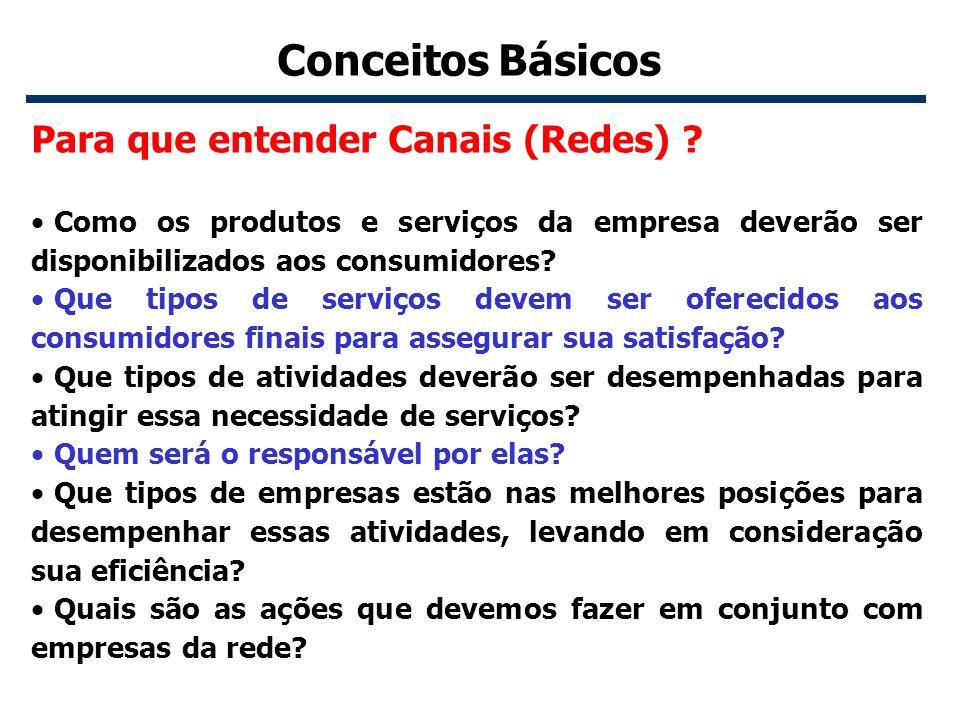 5 Conceitos Básicos Para que entender Canais (Redes) ? Como os produtos e serviços da empresa deverão ser disponibilizados aos consumidores? Que tipos