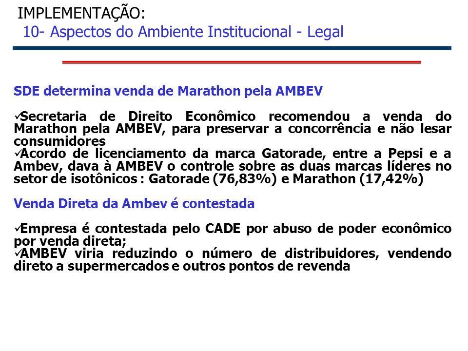 50 IMPLEMENTAÇÃO: 10- Aspectos do Ambiente Institucional - Legal SDE determina venda de Marathon pela AMBEV Secretaria de Direito Econômico recomendou