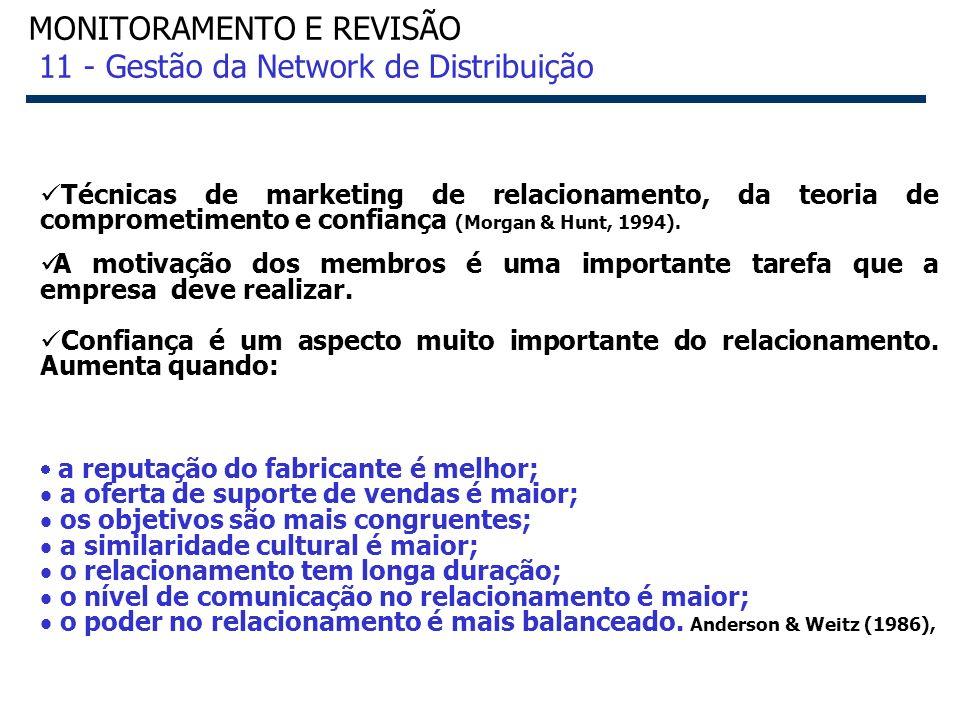 53 MONITORAMENTO E REVISÃO 11 - Gestão da Network de Distribuição Técnicas de marketing de relacionamento, da teoria de comprometimento e confiança (M