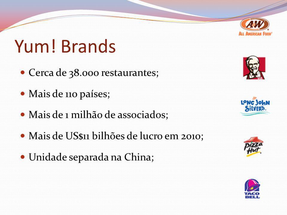 Yum! Brands Cerca de 38.000 restaurantes; Mais de 110 países; Mais de 1 milhão de associados; Mais de US$11 bilhões de lucro em 2010; Unidade separada