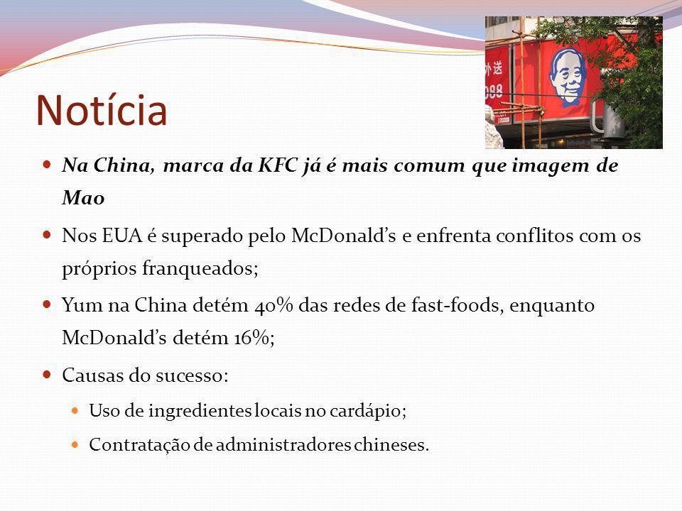 Notícia Na China, marca da KFC já é mais comum que imagem de Mao Nos EUA é superado pelo McDonalds e enfrenta conflitos com os próprios franqueados; Y