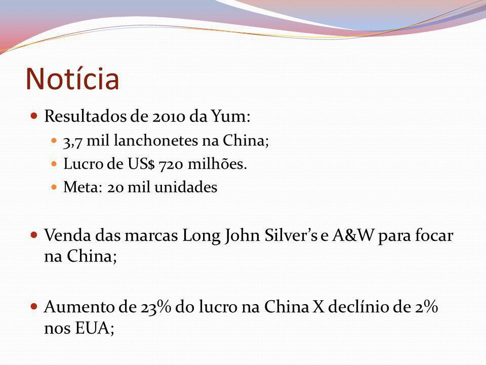 Notícia Resultados de 2010 da Yum: 3,7 mil lanchonetes na China; Lucro de US$ 720 milhões. Meta: 20 mil unidades Venda das marcas Long John Silvers e