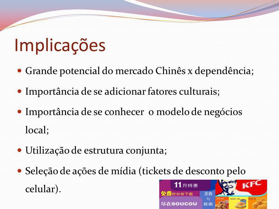 Implicações Grande potencial do mercado Chinês x dependência; Importância de se adicionar fatores culturais; Importância de se conhecer o modelo de ne