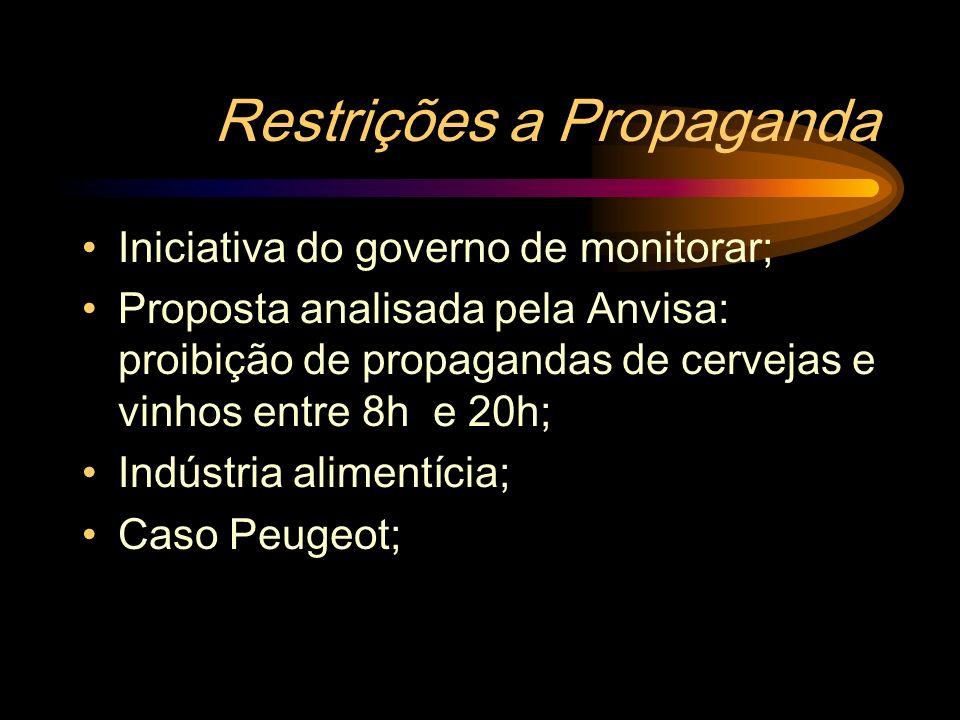 Restrições a Propaganda Iniciativa do governo de monitorar; Proposta analisada pela Anvisa: proibição de propagandas de cervejas e vinhos entre 8h e 2