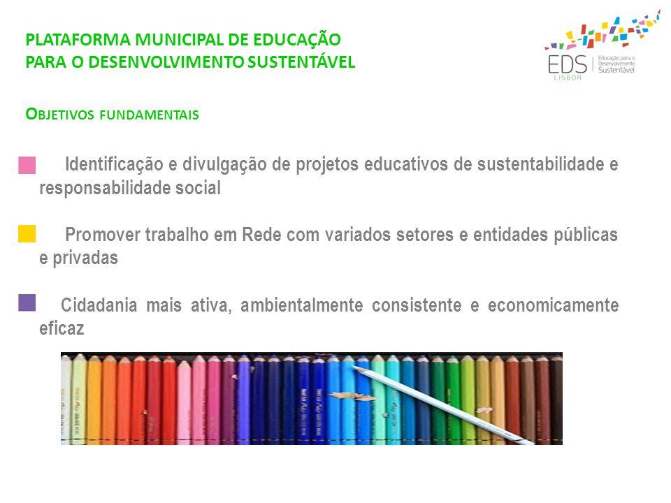 O BJETIVOS FUNDAMENTAIS Identificação e divulgação de projetos educativos de sustentabilidade e responsabilidade social Promover trabalho em Rede com