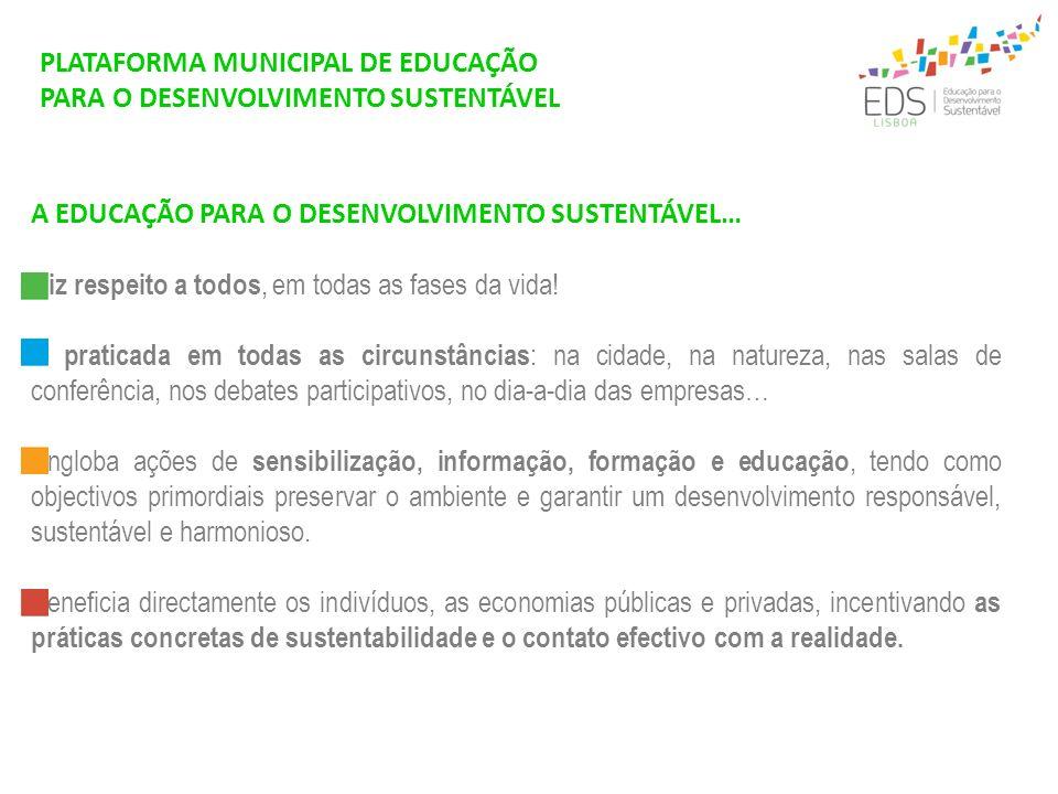 E STRUTURA Comité Executivo Câmara Municipal de Lisboa: -Departamento de Educação; -Divisão de Sensibilização e Educação Sanitária e Ambiental; -Divisão de Gestão e Manutenção do Parque Florestal de Monsanto; -Gabinete Lisboa, Cidade Educadora; -Divisão de Cidadania e Inovação Social; -Departamento de Ambiente e Espaço Público; -Direção de Economia e Inovação; -Divisão da Rede de Bibliotecas.