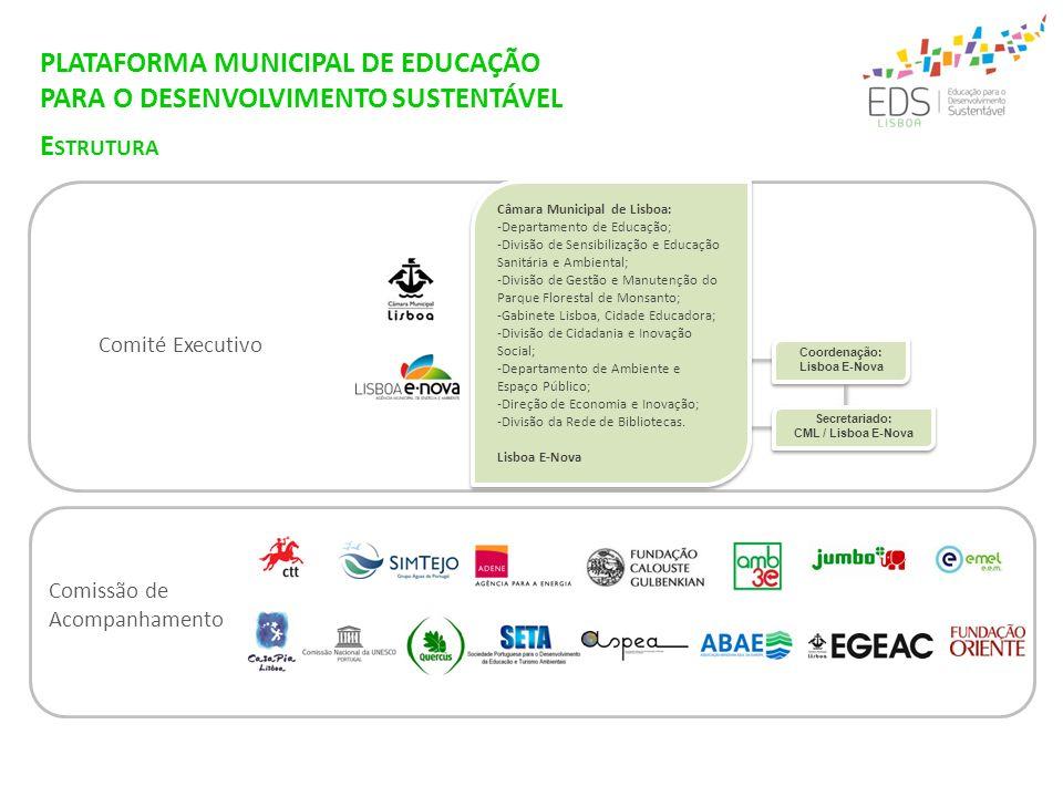 E STRUTURA Comité Executivo Câmara Municipal de Lisboa: -Departamento de Educação; -Divisão de Sensibilização e Educação Sanitária e Ambiental; -Divis