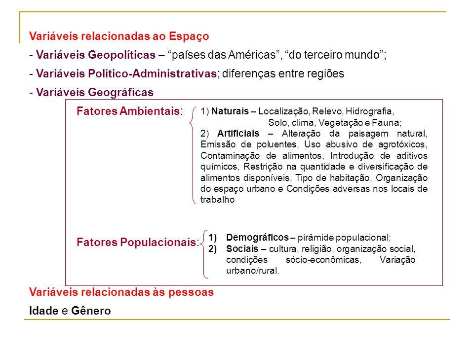 Variáveis relacionadas ao Espaço - Variáveis Geopolíticas – países das Américas, do terceiro mundo; - Variáveis Político-Administrativas; diferenças e