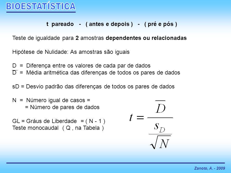 t pareado - ( antes e depois ) - ( pré e pós ) Teste de igualdade para 2 amostras dependentes ou relacionadas Hipótese de Nulidade: As amostras são iguais D = Diferença entre os valores de cada par de dados D = Média aritmética das diferenças de todos os pares de dados sD = Desvio padrão das diferenças de todos os pares de dados N = Número igual de casos = = Número de pares de dados GL = Gráus de Liberdade = ( N - 1 ) Teste monocaudal ( Q, na Tabela )