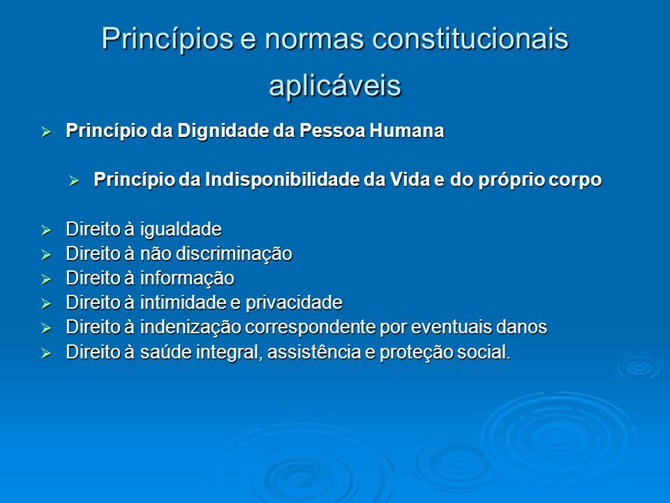 Princípios e normas constitucionais aplicáveis Princípio da Dignidade da Pessoa Humana Princípio da Dignidade da Pessoa Humana Princípio da Indisponib