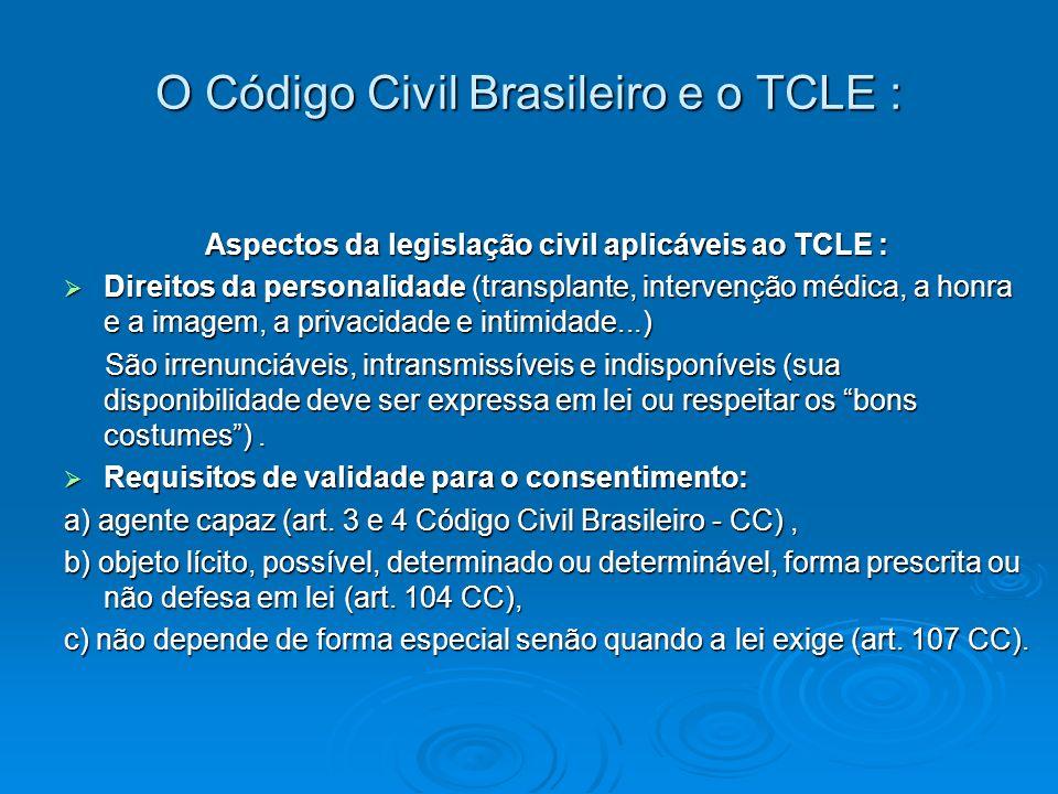 O Código Civil Brasileiro e o TCLE : Aspectos da legislação civil aplicáveis ao TCLE : Direitos da personalidade (transplante, intervenção médica, a h