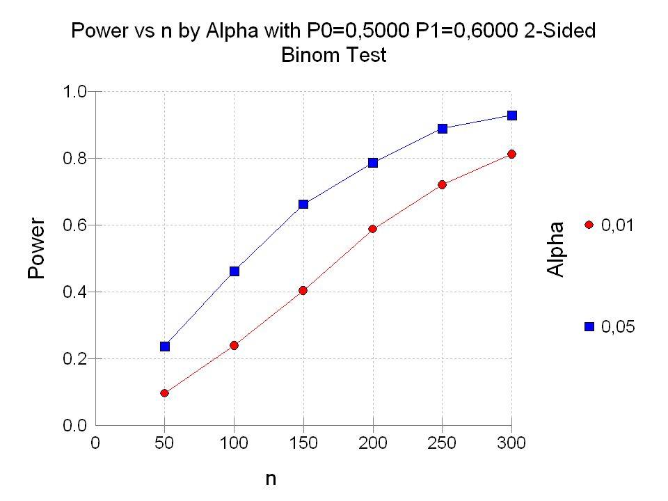 Teste t para observações independentes com variâncias iguais O teste é realizado como qualquer teste estatístico 1.Estabelecer a hipótese H 0 : As médias dos grupos A e B são iguais H á : As médias dos grupos A e B são diferentes 2.Calcular a estatística do teste