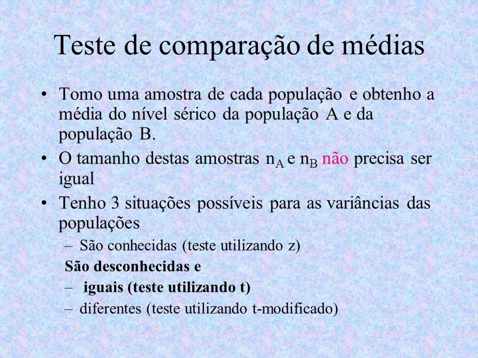 Teste de comparação de médias Tomo uma amostra de cada população e obtenho a média do nível sérico da população A e da população B. O tamanho destas a