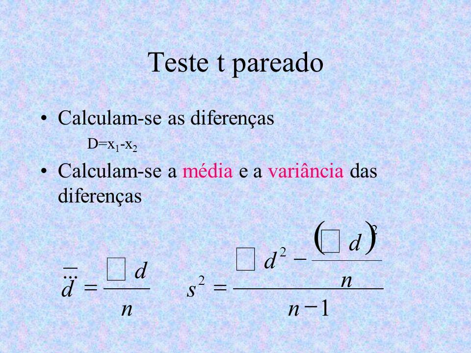 Teste t pareado Calculam-se as diferenças D=x 1 -x 2 Calculam-se a média e a variância das diferenças 1 2 2 2 n n d d s n d d