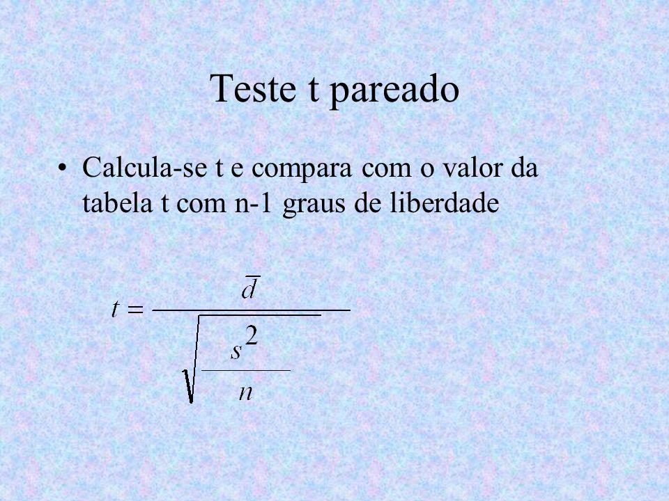 Teste t pareado Calcula-se t e compara com o valor da tabela t com n-1 graus de liberdade