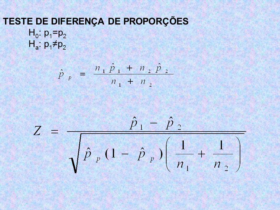 TESTE DE DIFERENÇA DE PROPORÇÕES H 0 : p 1 =p 2 H a : p 1 p 2